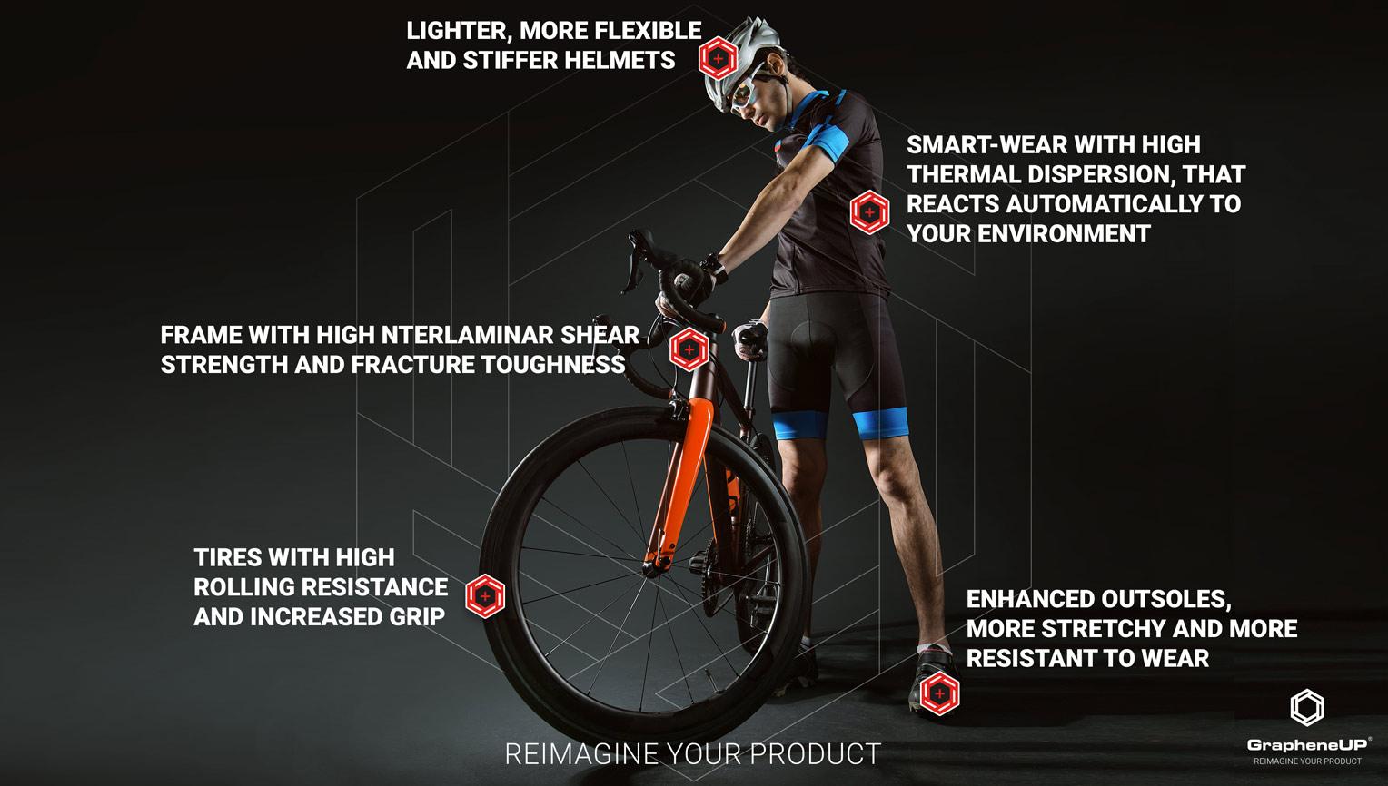 graphene enhanced product cyclists