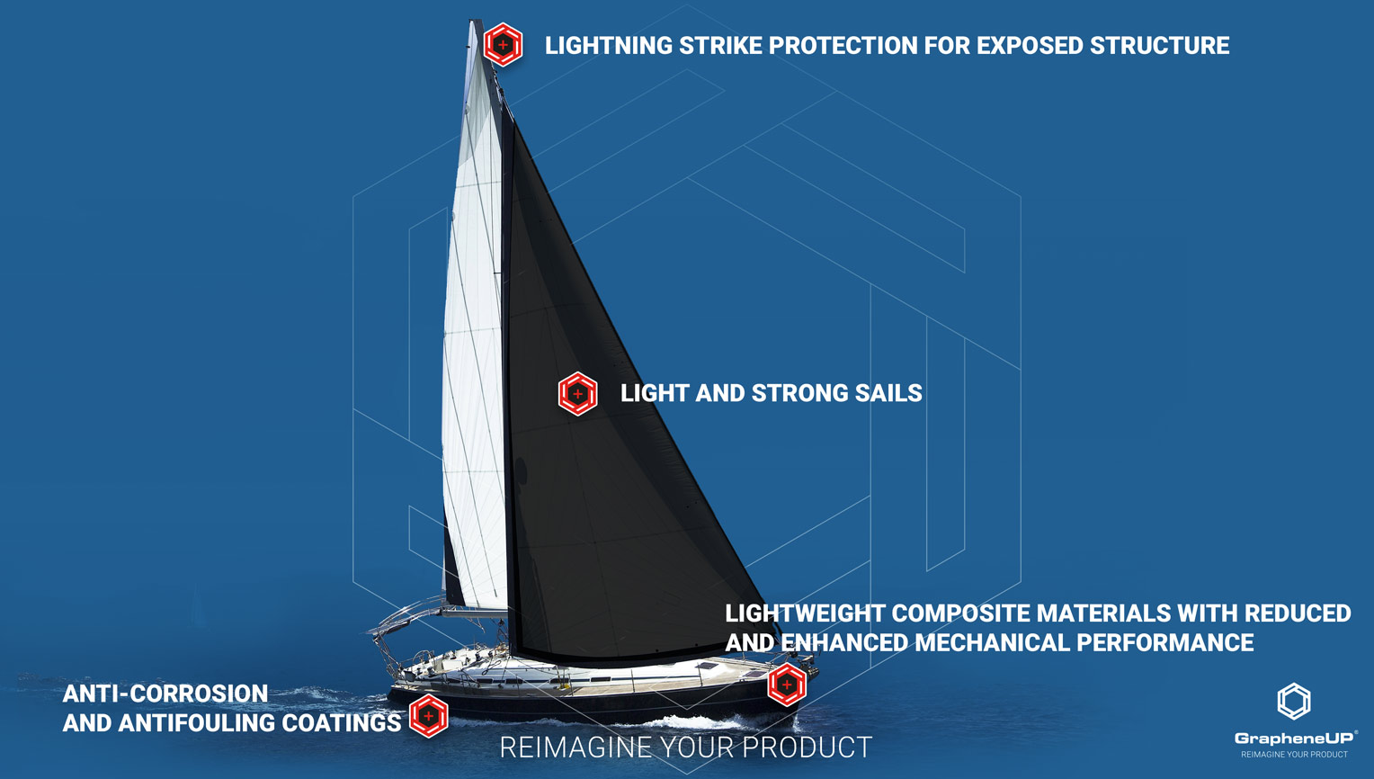 graphene enhanced product sailing boats