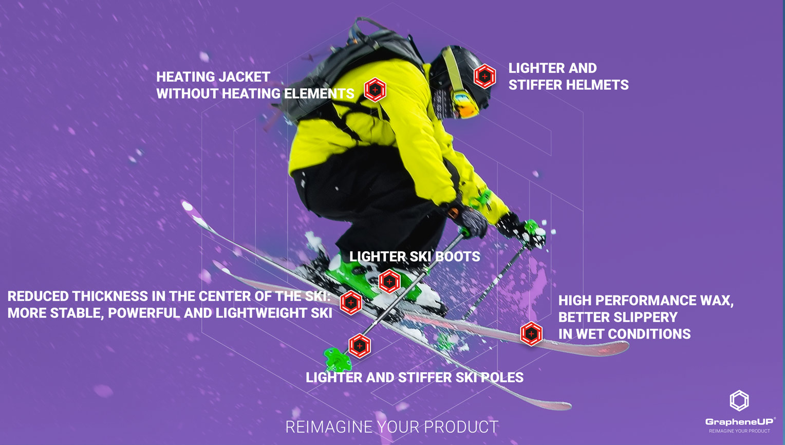 graphene enhanced product skiers