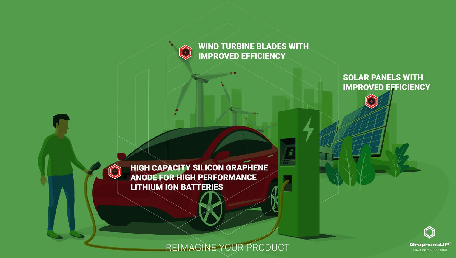 graphene enhanced product smart city